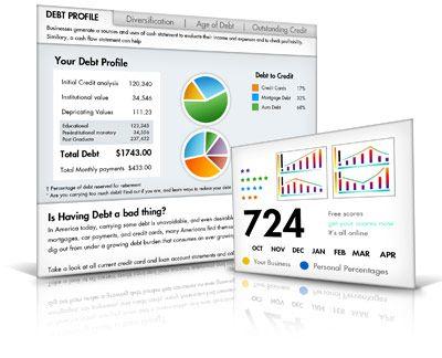 should i trust free credit report sites