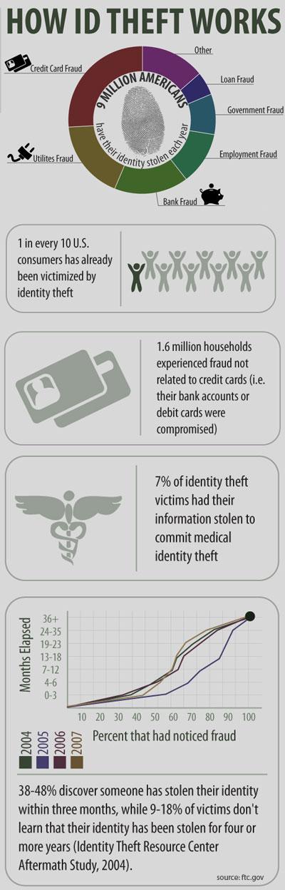 goip-identity-theft_goip
