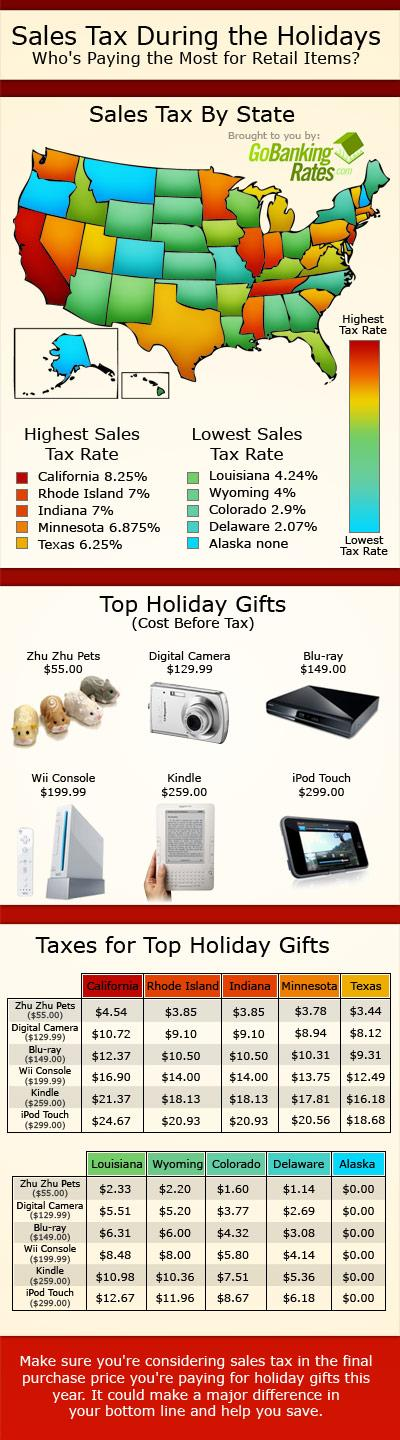 Holiday Retail Sales Tax by State