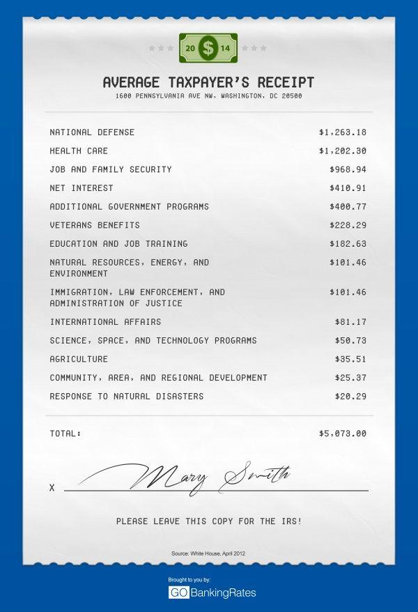 2013 tax receipt