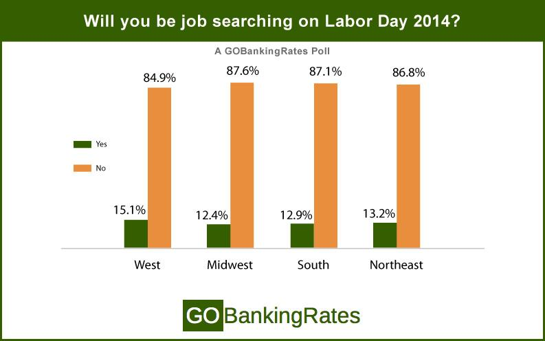 job searching by geography