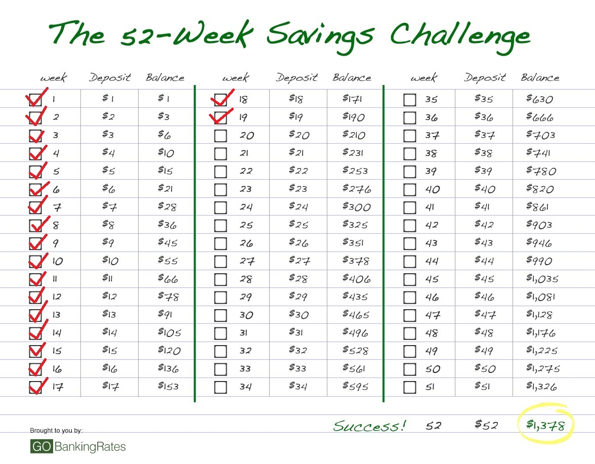 ... Week Savings Challenge No. 19: Make This Purchase Now and Save for