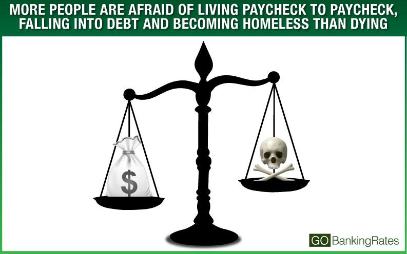 financial concern