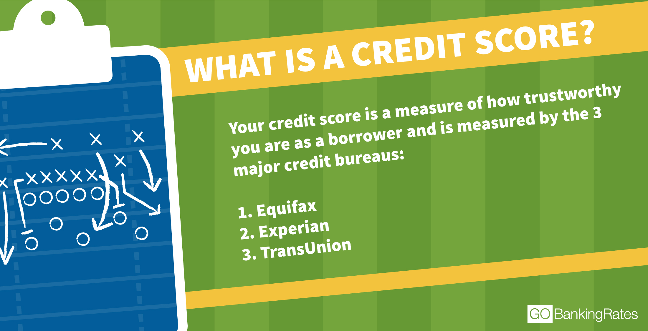 Your Game Plan For Getting The Highest Credit Score