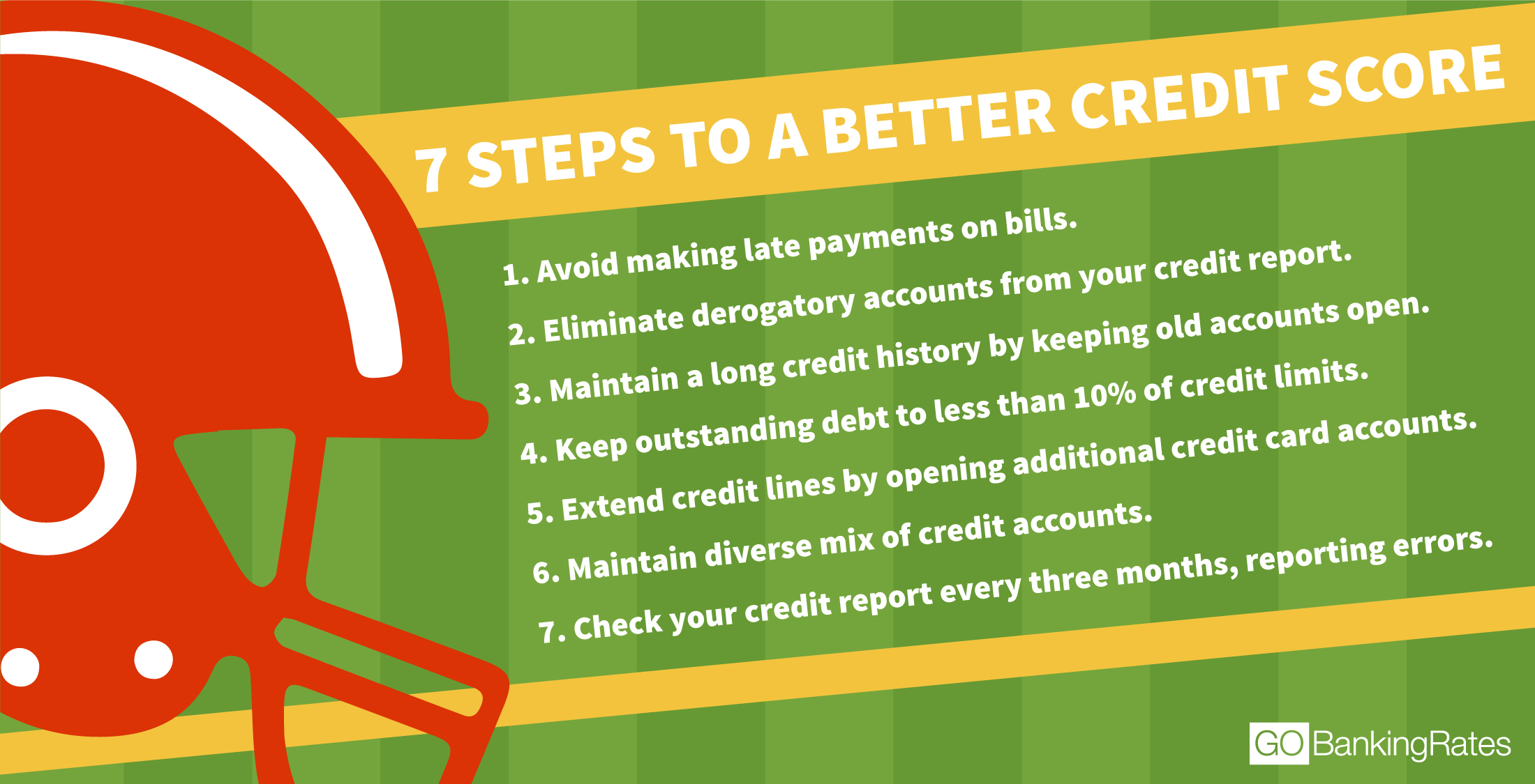 steps to a better credit score