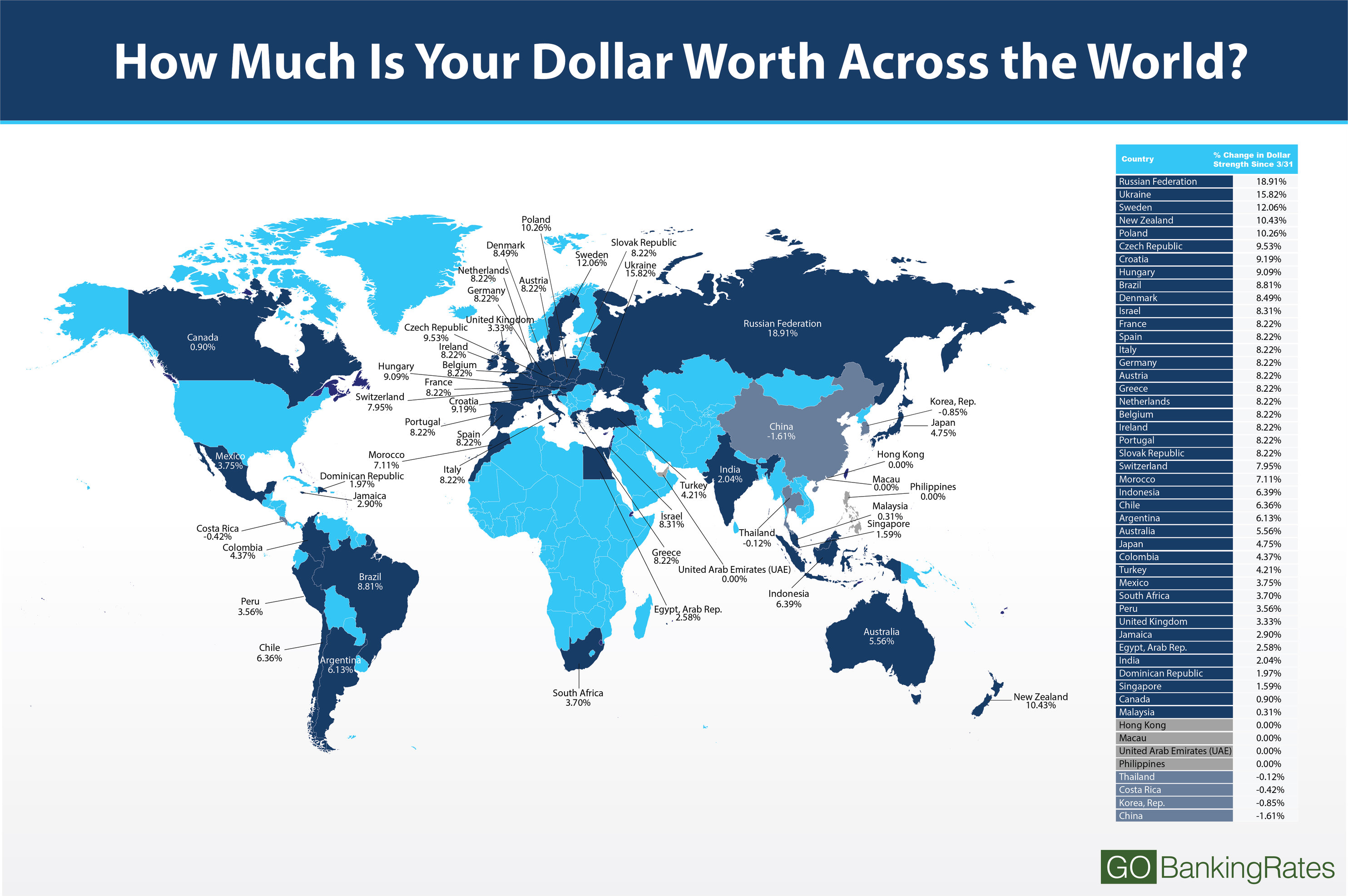 Valueless Currency vs Currency with value, Important to understand?