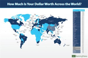 how much is your dollar worth