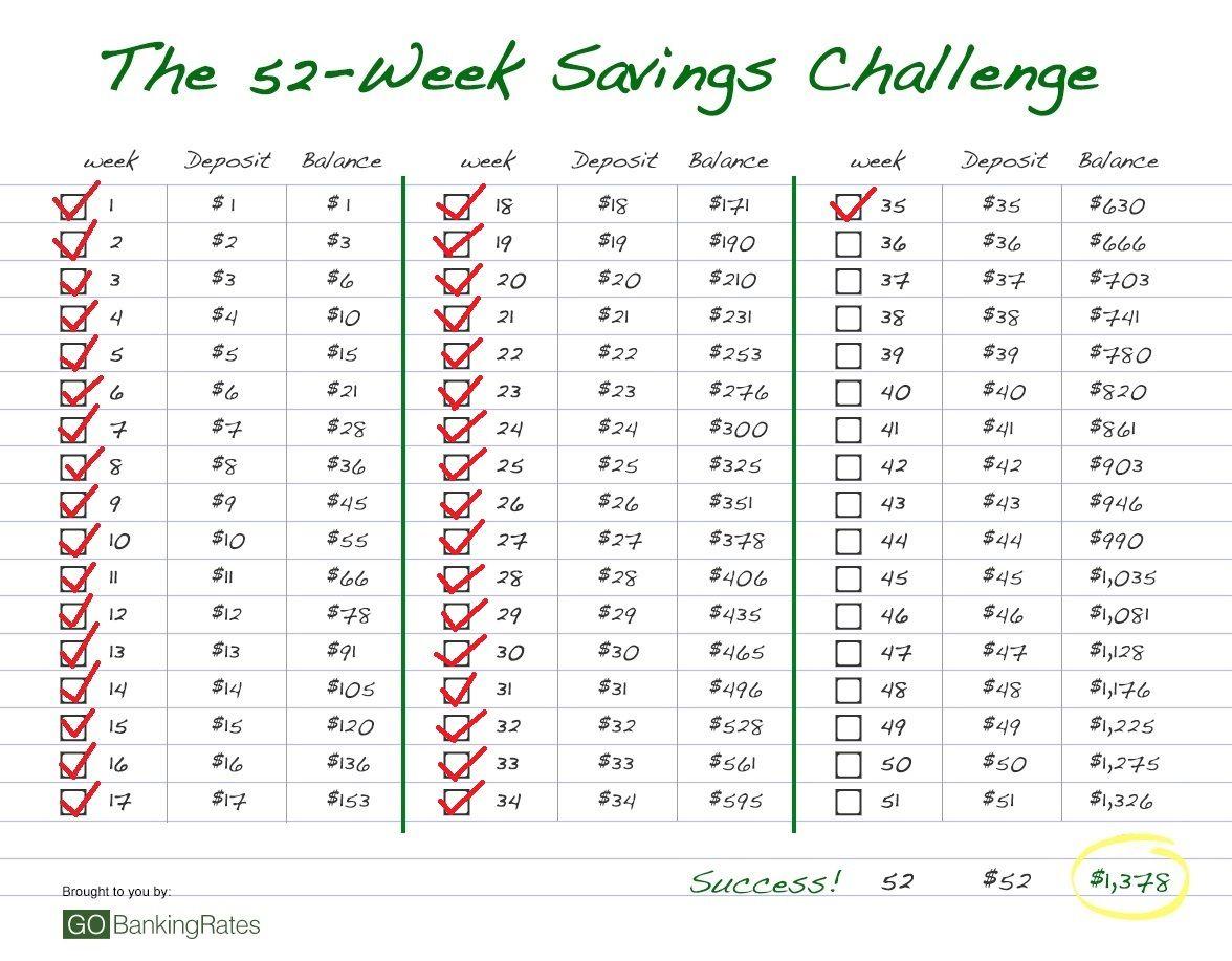 52-week-savings challenge