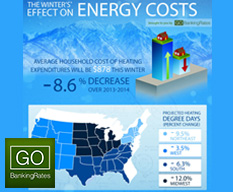 A Visual Guide to How Winter Will Affect Your Energy Costs This Year