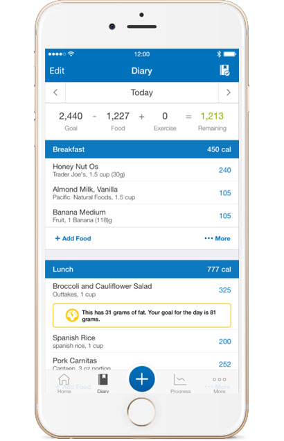 Calorie Counter - My Fitness Pal