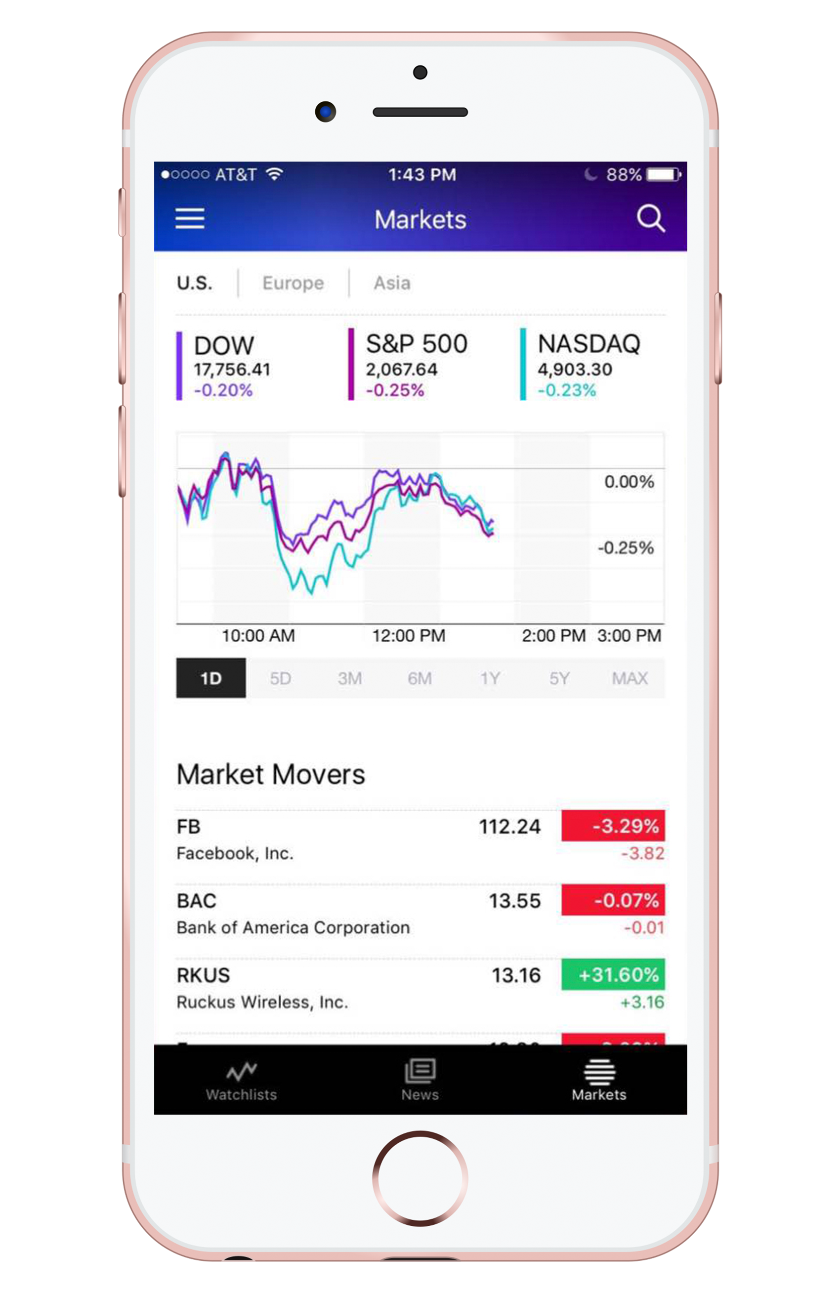 Yahoo Finance app