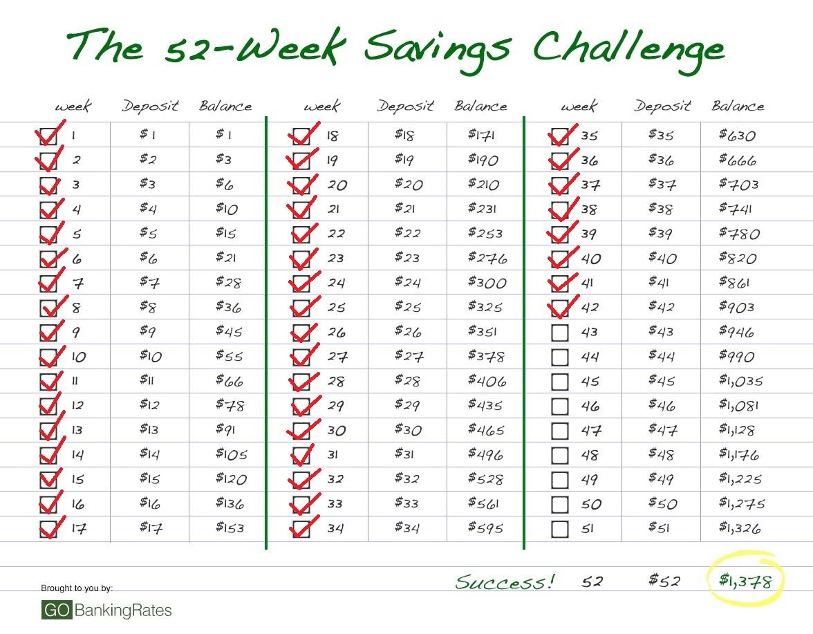 52-Week Savings Challenge Week 42: Quit Smoking for Huge Savings ...
