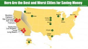 best places to live for saving money