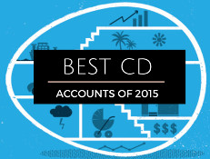 See The Rankings : Best Banks