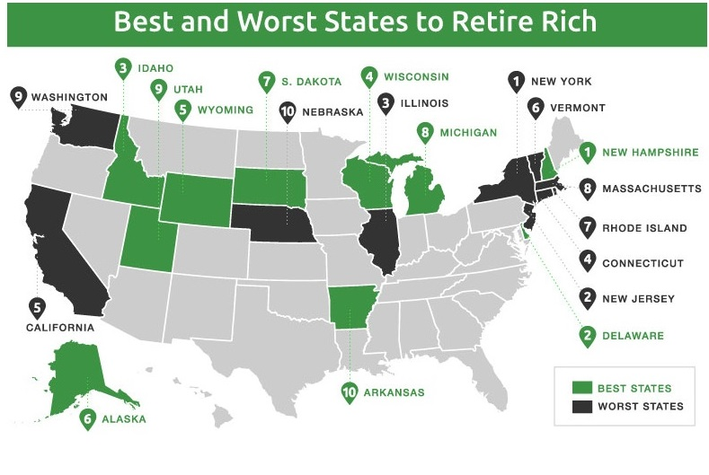 Best and worst states to retire rich gobankingrates for Most affordable places to retire in the world