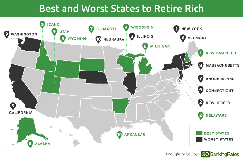 Best and worst states to retire rich gobankingrates for Top 10 best places to live in usa