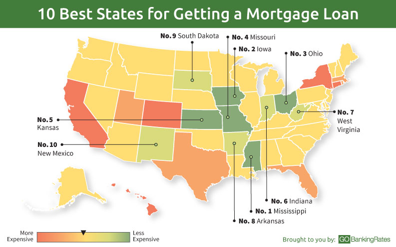 10 Best States To Get A Mortgage Loan Gobankingrates