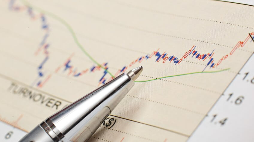 close-up of pen on stock chart in a newspaper