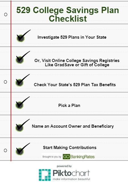 5 Reasons A 529 College Savings Plan Is The Best Baby