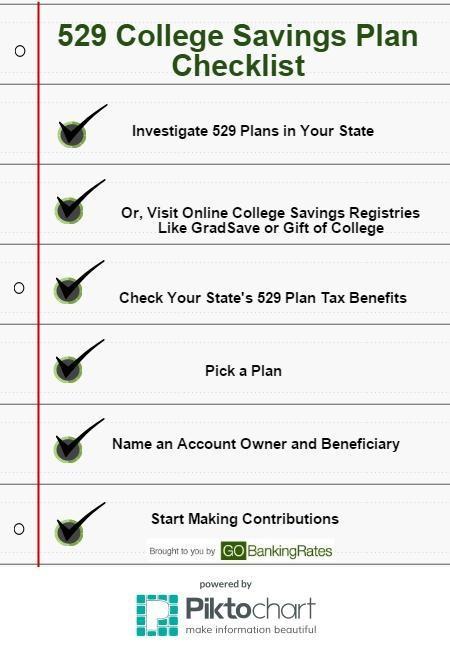 Open a 529 College Savings Plan