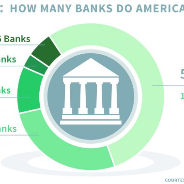 Here's the Interest Rate Half of Americans Expect From a CD