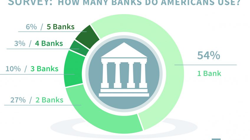 Are Banks Open on Labor Day 2015?
