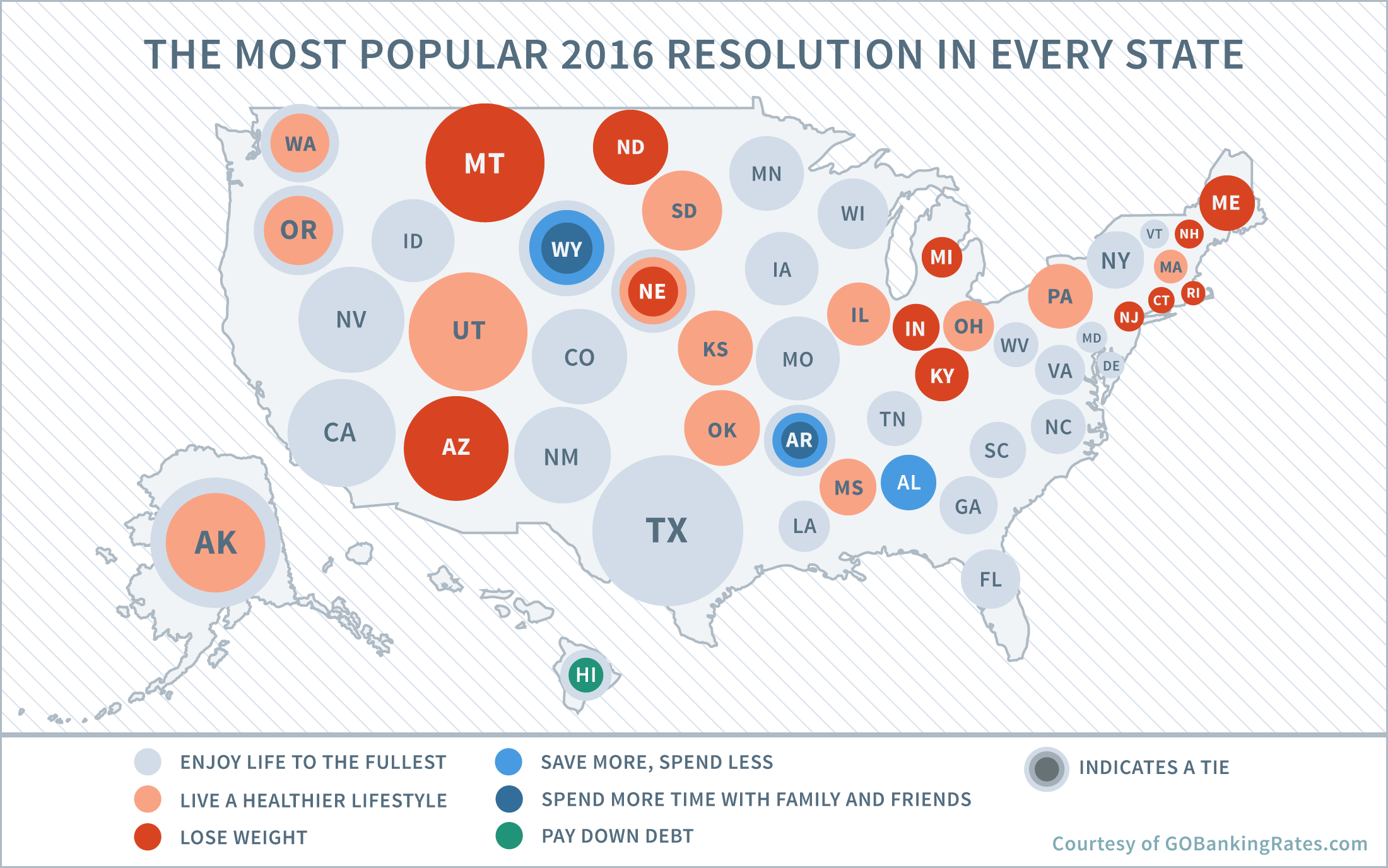 New Year's resolutions in each state
