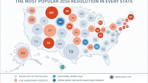The No. 1 New Year's Resolution in Every State