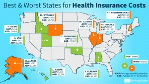 Best and Worst States for Health Insurance Costs