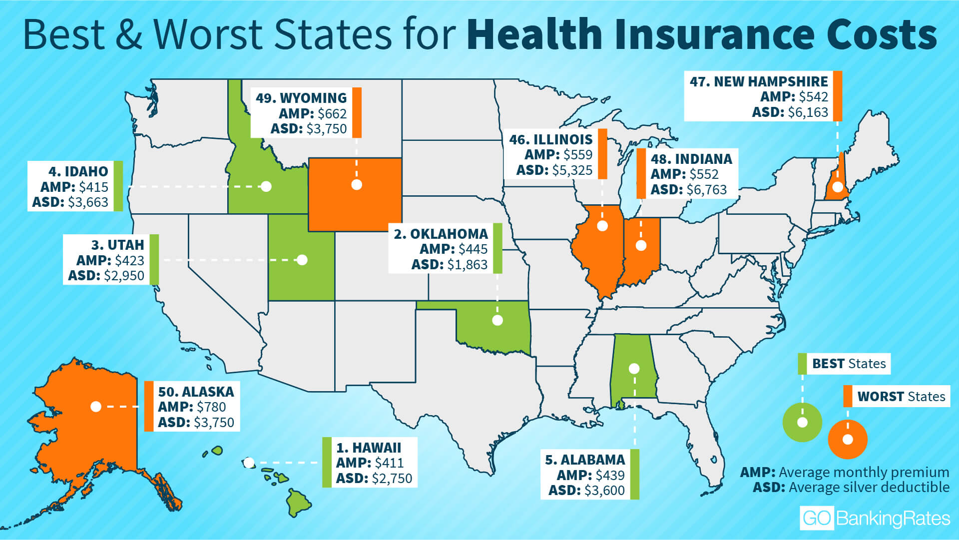 Worried You'll Lose Obamacare? These States Have the Cheapest Healthcare Costs