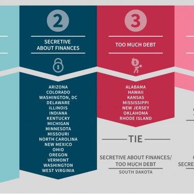 10 Ways Bill Gates Built His $87.6 Billion Fortune