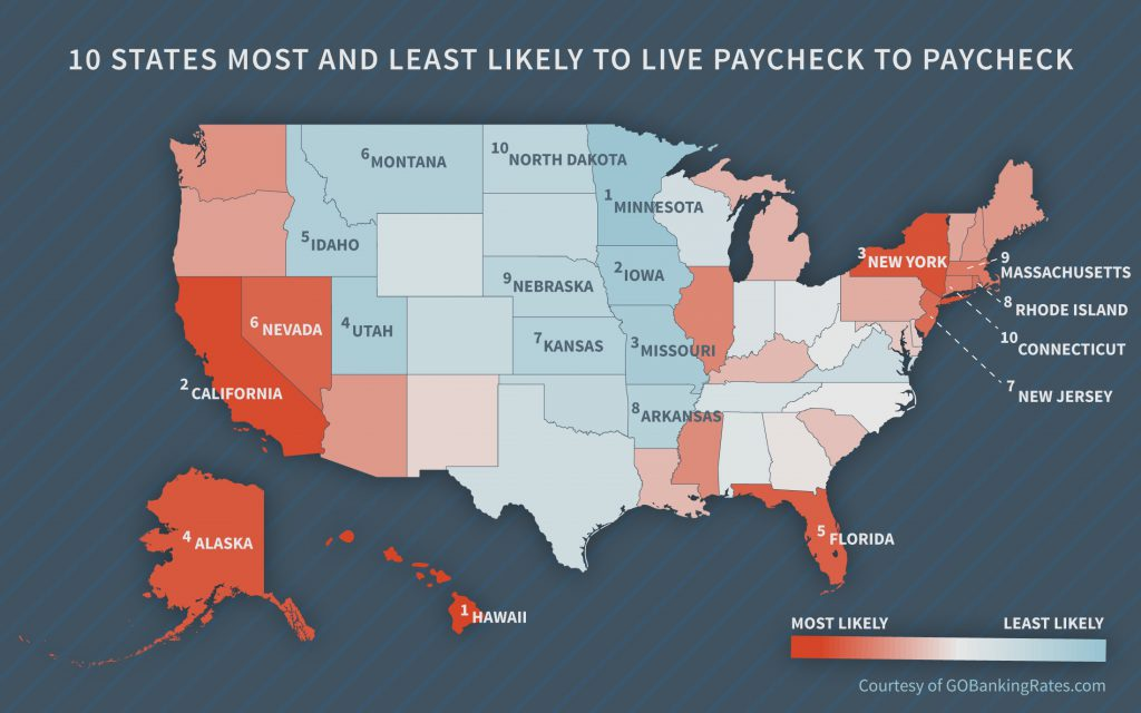 10 States Most And Least Likely To Live Paycheck To Paycheck Gobankingrates