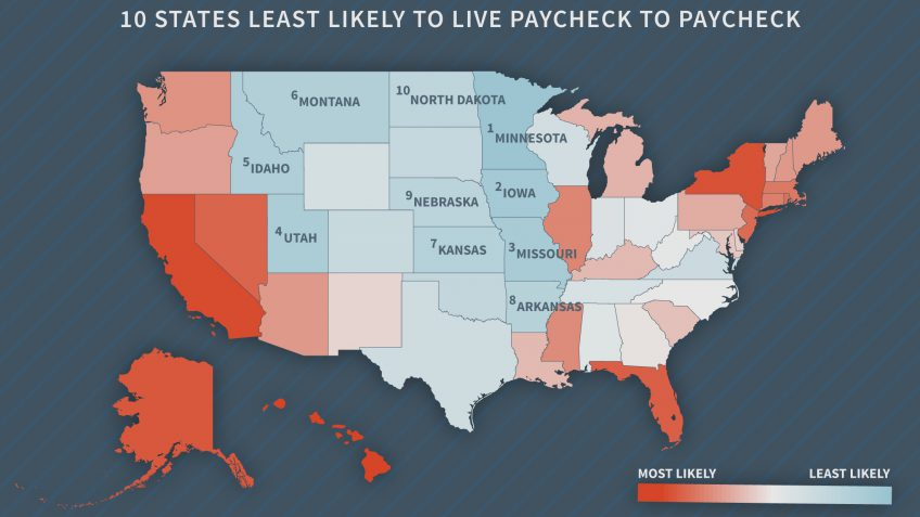 average cost of living by state