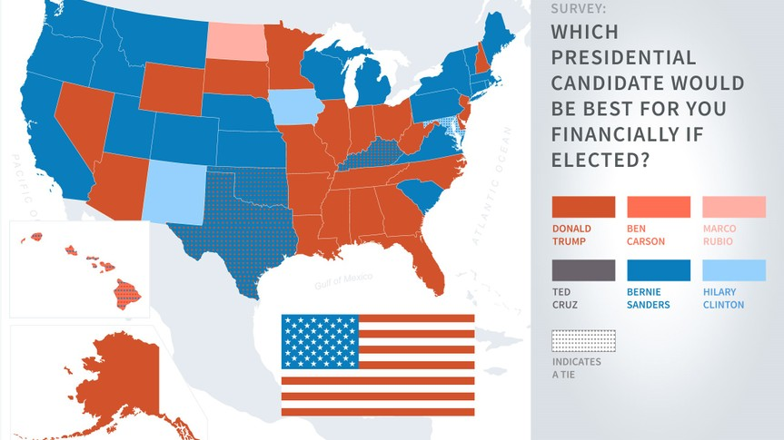 presidential candidate fiscal policies map