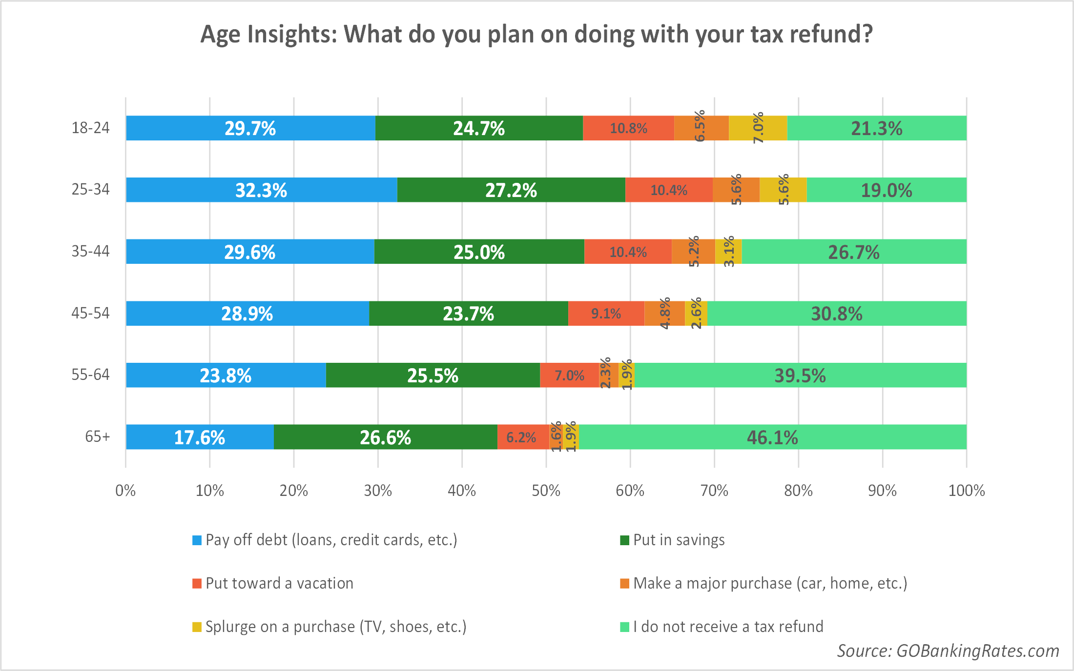 What To Expect For Refunds In 2016 | Calendar Template 2016 .