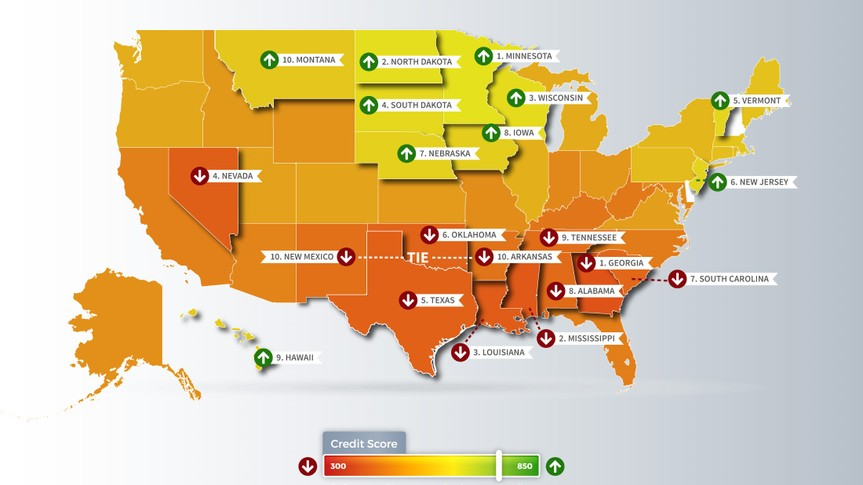 best and worst states for credit scores