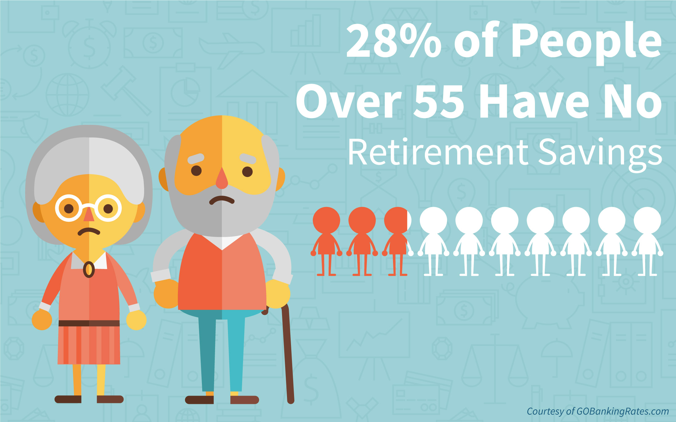 1 In 3 Americans Have $0 Saved For Retirement