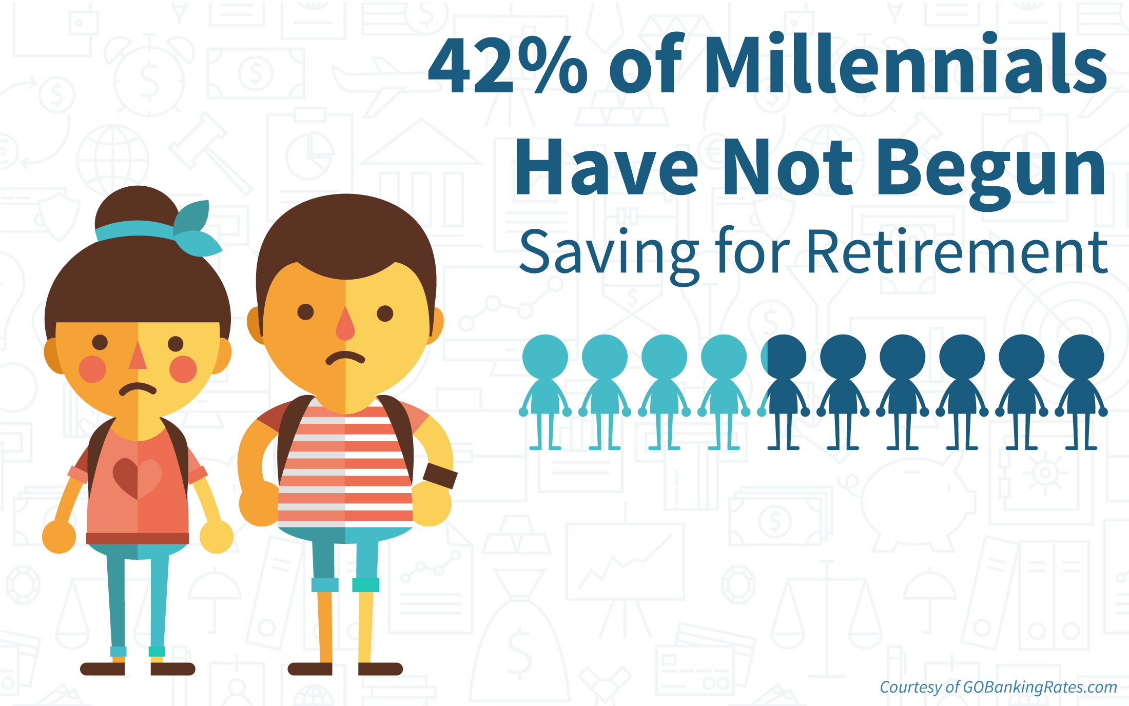 Image result for Mutual Funds are the key to millennials' retirement