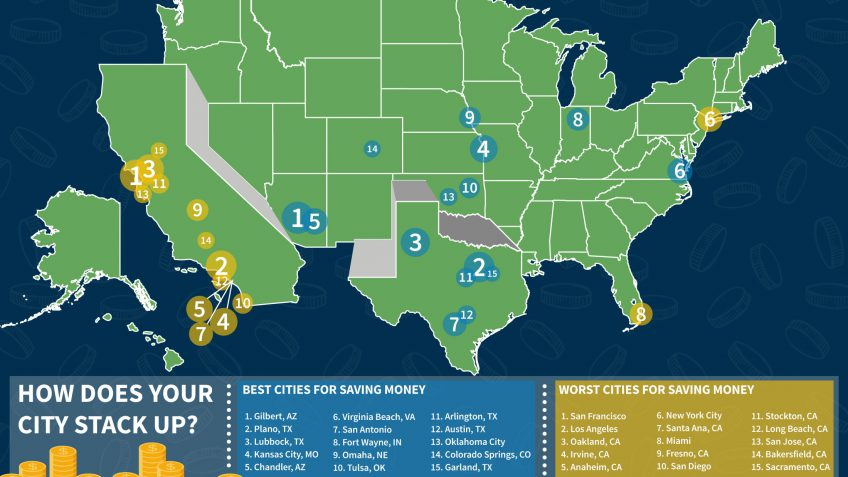 Best worst cities to save money