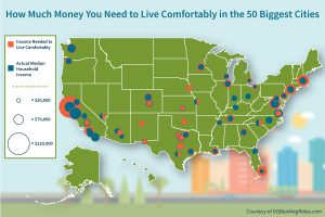 How Much Money You Need to Live Comfortably in the 50 Biggest Cities