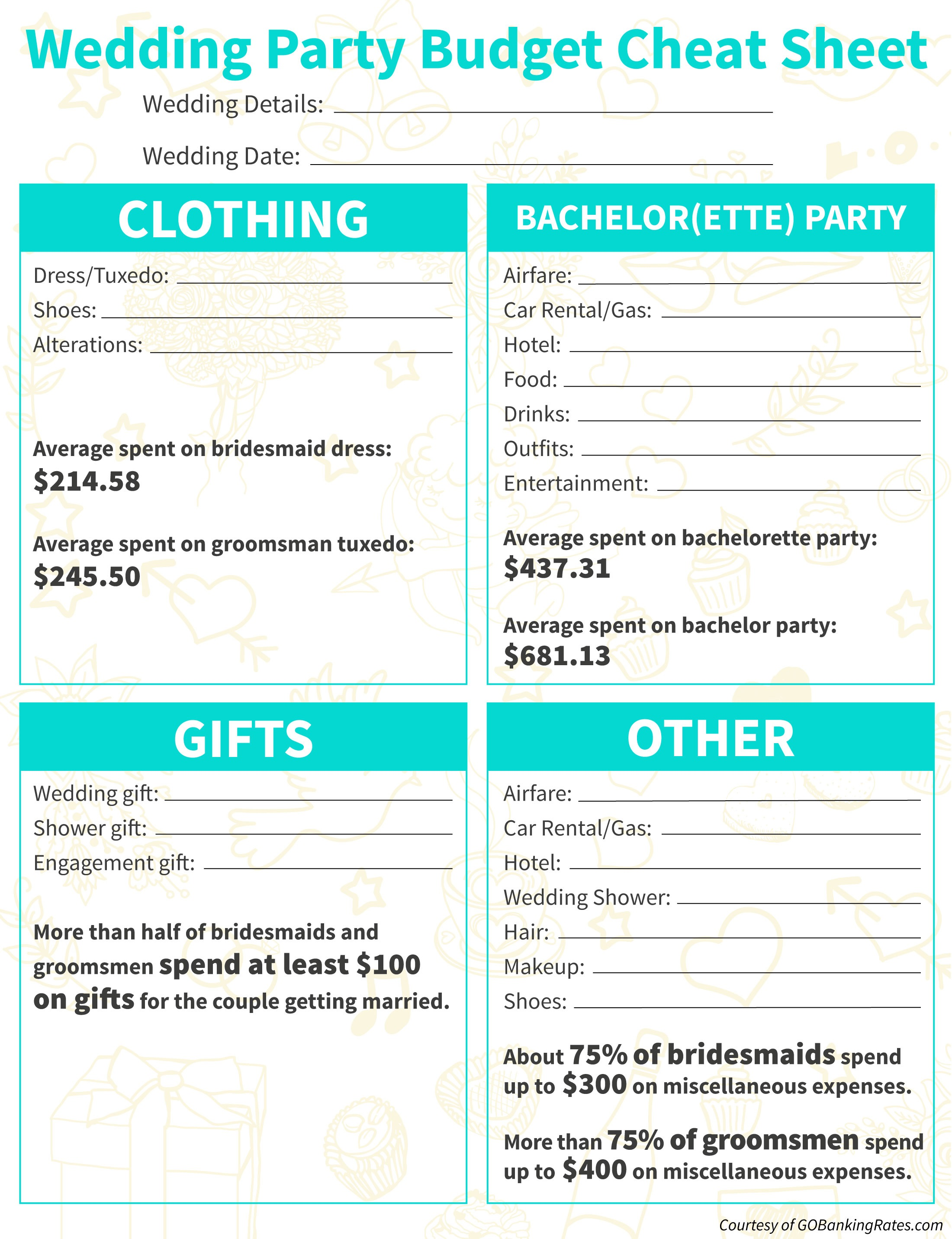 Groomsmen actually pay more than bridesmaids for wedding duties how to keep wedding related spending in check junglespirit Image collections