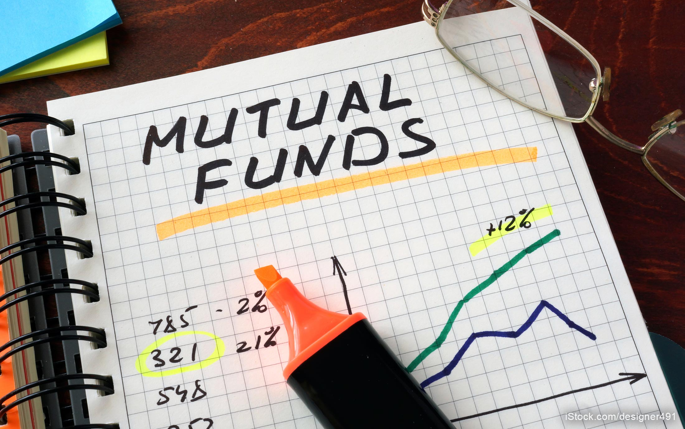 Best mutual funds to own-6765