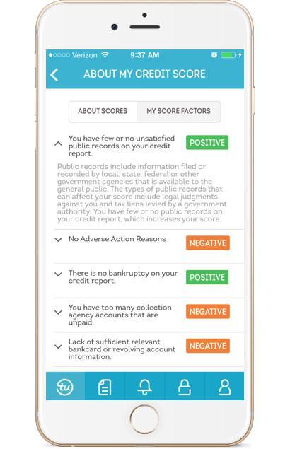 TransUnion Mobile about my credit score