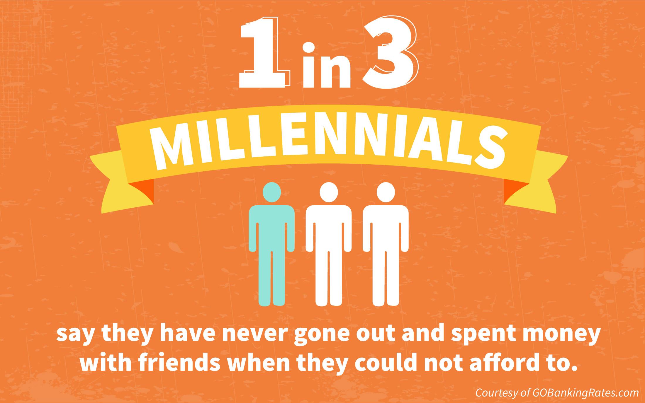millennials peer pressure
