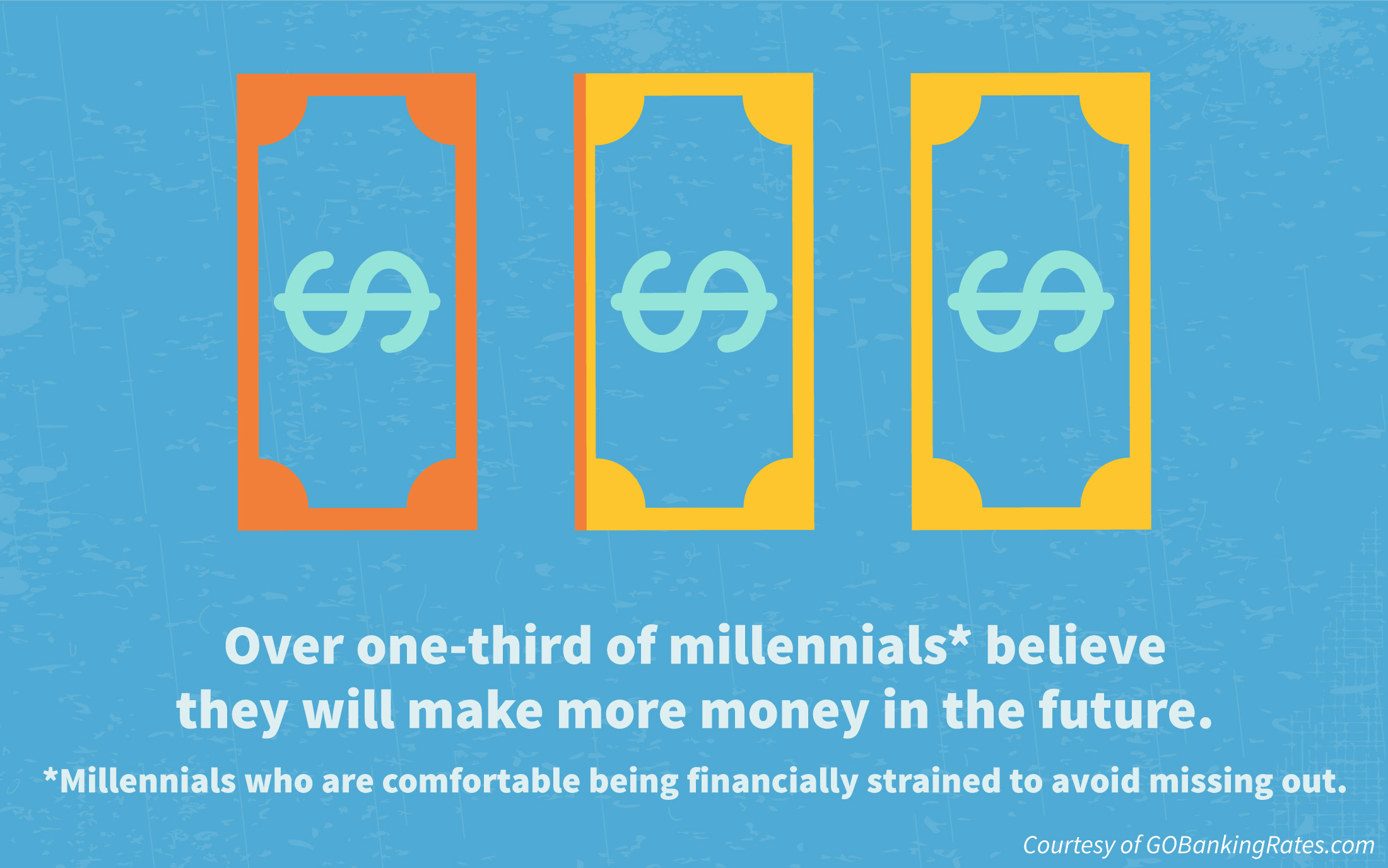 millennial earnings