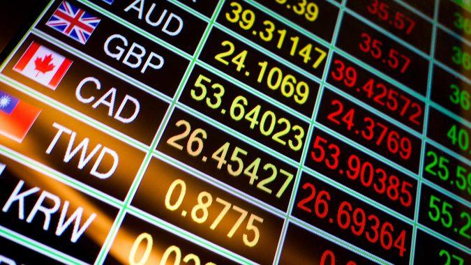 international-stock-market