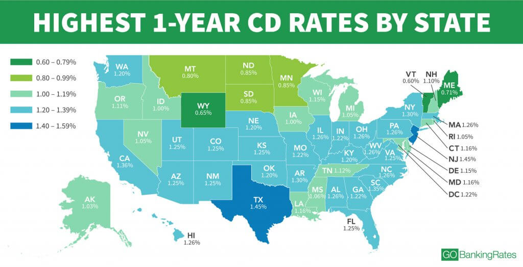 Refinancing Car Loans >> Here Are the Highest CD Rates in Every State | GOBankingRates