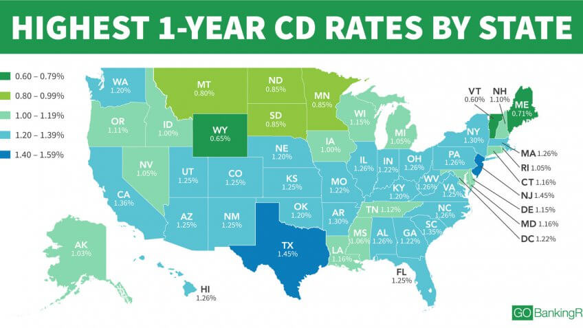 Here Are the Highest CD Rates in Every State