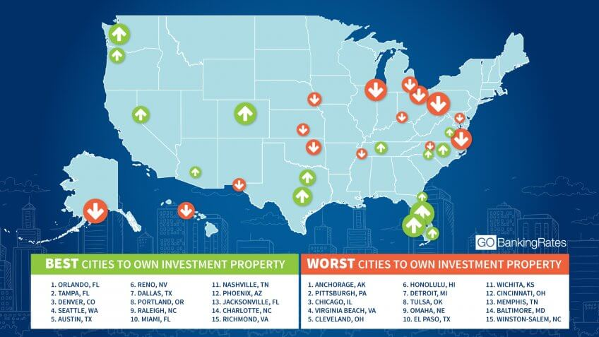 Best and Worst Cities to Own Investment Property in 2016