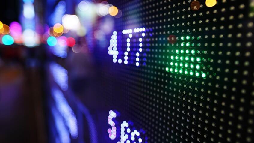 market-performance